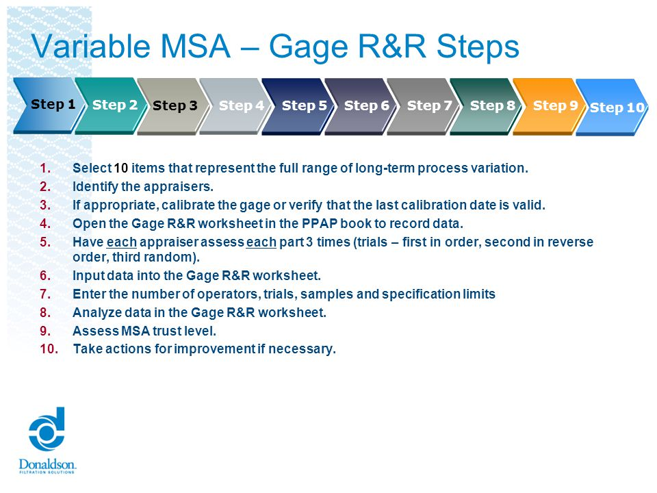 Variable MSA – Gage R&R Steps 1.Select 10 items that represent the full range of long-term process variation. 2.Identify the appraisers. 3.If appropri