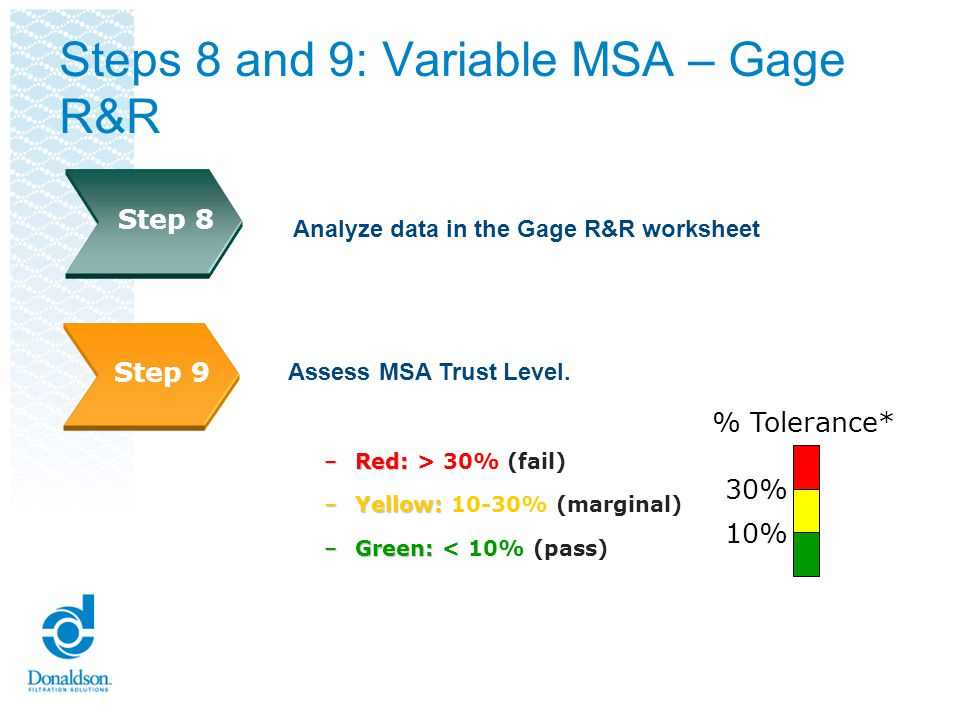 Steps 8 and 9: Variable MSA – Gage R&R Analyze data in the Gage R&R worksheet Assess MSA Trust Level. –Red: –Red: > 30% (fail) –Yellow: –Yellow: 10-30