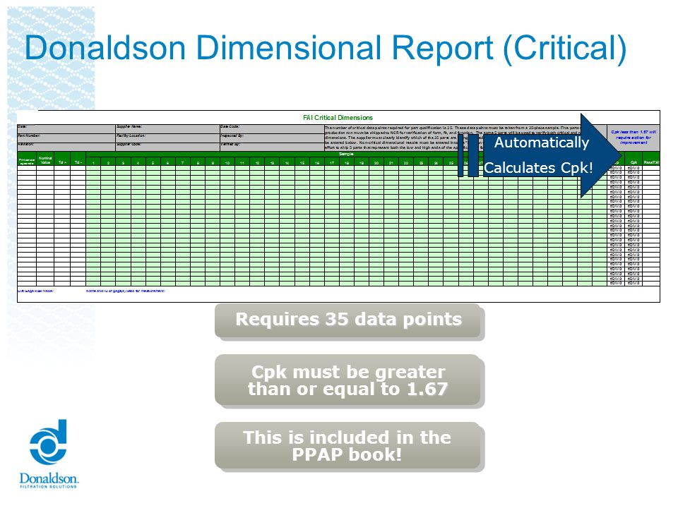Donaldson Dimensional Report (Critical) Requires 35 data points Cpk 1.67 Cpk must be greater than or equal to 1.67 This is included in the PPAP book!