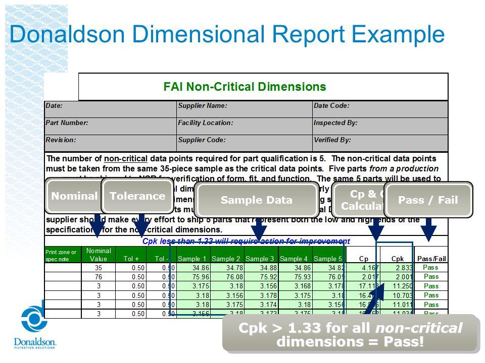 Donaldson Dimensional Report Example Nominal ValueToleranceSample Data Cp & Cpk Calculations Pass / Fail Cpk1.33 for all non-critical dimensions = Pas