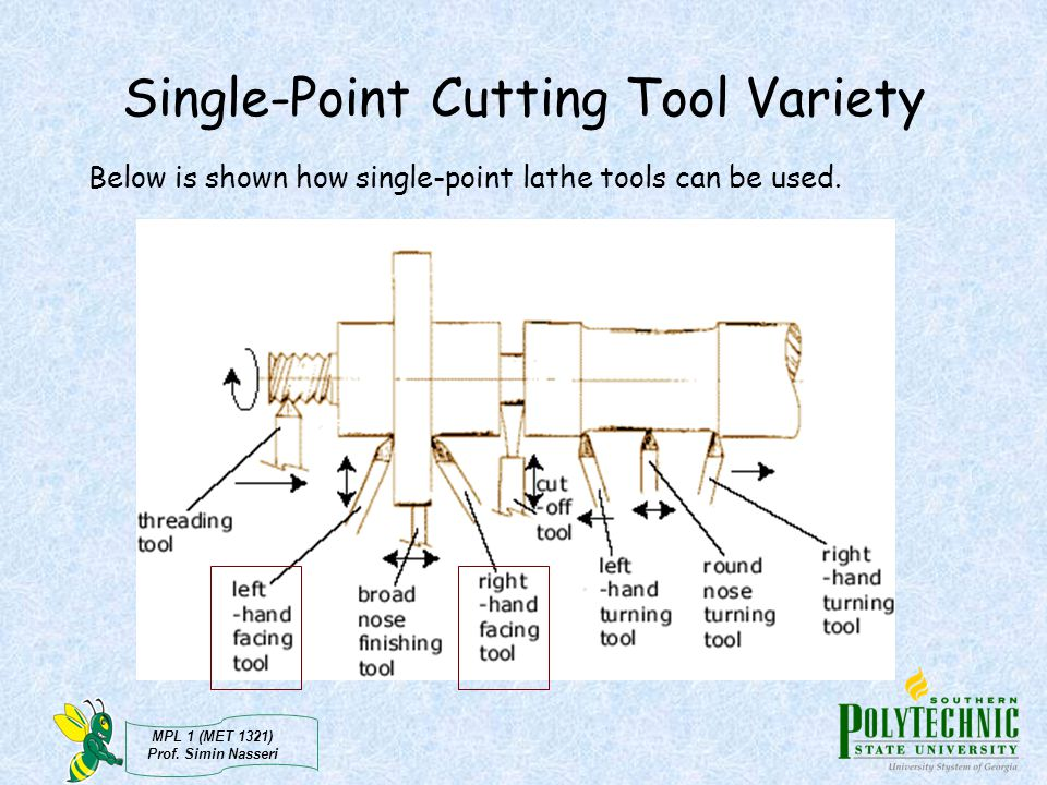 MPL 1 (MET 1321) Prof. Simin Nasseri Single-Point Cutting Tool Variety Below is shown how single-point lathe tools can be used.