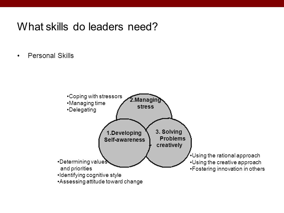 Interpersonal Skills 4.Communication supportively 5.