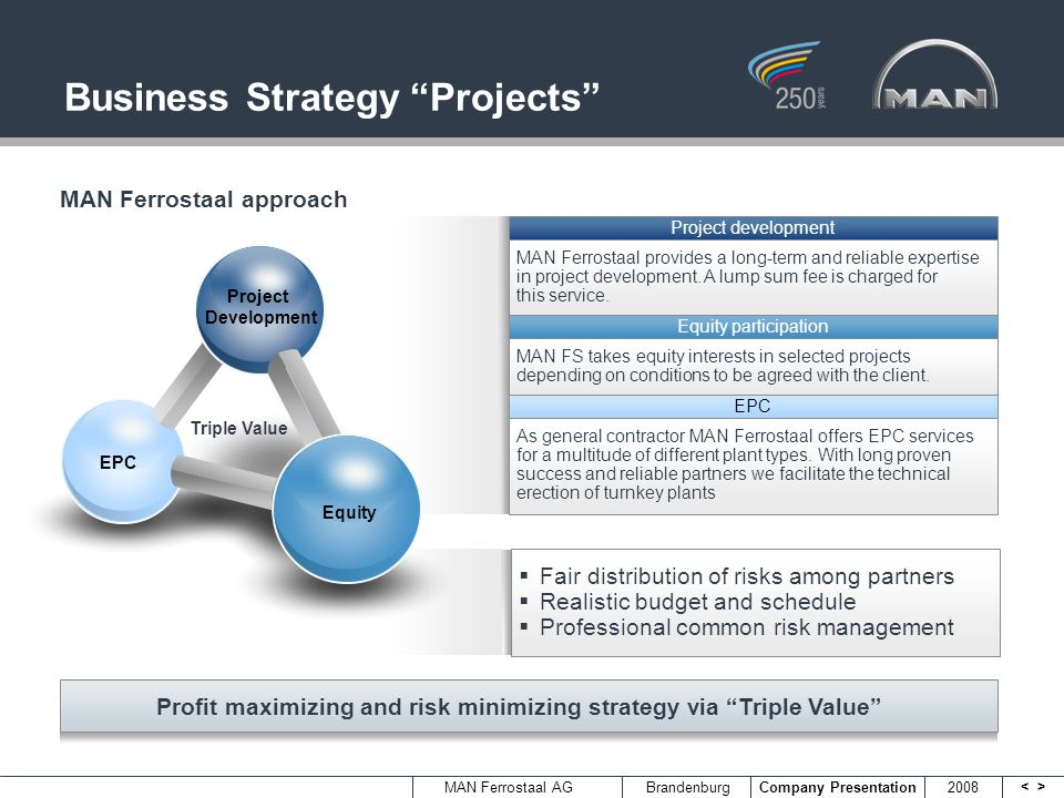 <> MAN Ferrostaal AGBrandenburg Company Presentation 2008 MAN Ferrostaal approach Profit maximizing and risk minimizing strategy via Triple Value Fair distribution of risks among partners Realistic budget and schedule Professional common risk management Project development MAN Ferrostaal provides a long-term and reliable expertise in project development.