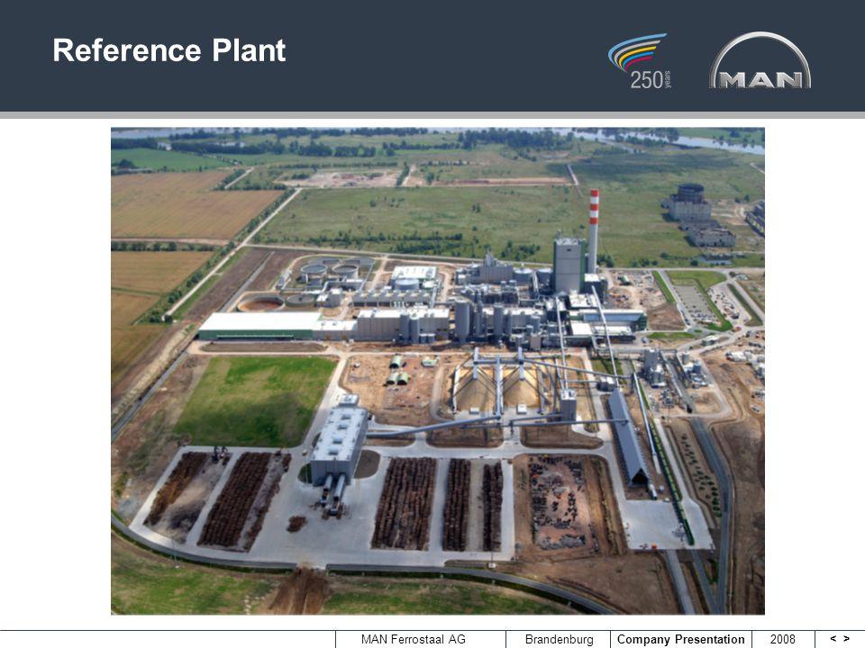 <> MAN Ferrostaal AGBrandenburg Company Presentation 2008 Reference Plant