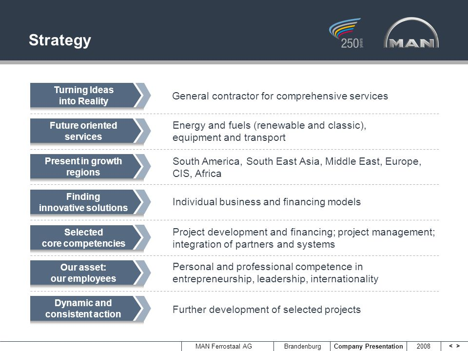 <> MAN Ferrostaal AGBrandenburg Company Presentation 2008 Causality General contractor for comprehensive services Energy and fuels (renewable and classic), equipment and transport South America, South East Asia, Middle East, Europe, CIS, Africa Individual business and financing models Project development and financing; project management; integration of partners and systems Personal and professional competence in entrepreneurship, leadership, internationality Further development of selected projects Turning Ideas into Reality Future oriented services Present in growth regions Finding innovative solutions Selected core competencies Our asset: our employees Dynamic and consistent action Strategy