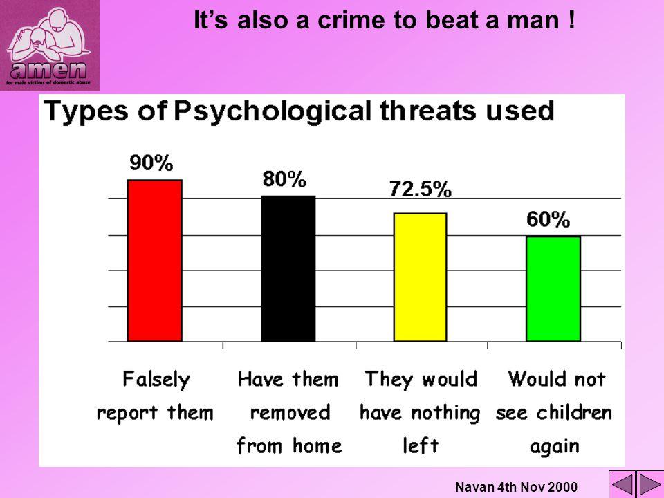 Its also a crime to beat a man ! Navan 4th Nov 2000