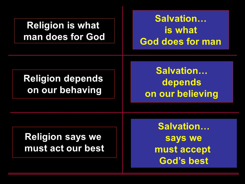 Salvation… is what God does for man Religion is what man does for God Religion depends on our behaving Salvation… depends on our believing Religion sa