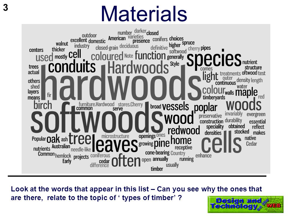 Materials Look at the words that appear in this list – Can you see why the ones that are there, relate to the topic of types of timber ? 3