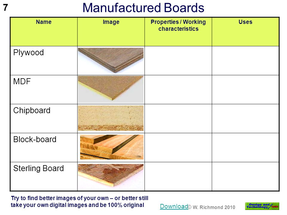 Manufactured boards Text © W.Richmond 2010 Find out what veneers are and how they can be used.