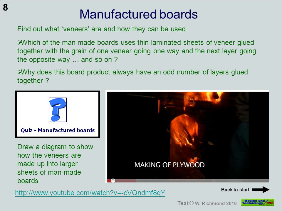 Manufactured boards Text © W. Richmond 2010 Find out what veneers are and how they can be used. Which of the man made boards uses thin laminated sheet