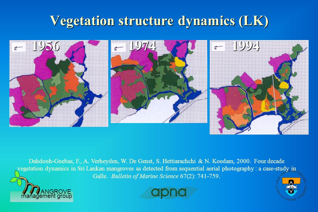ANGROVE management group Vegetation structure dynamics (LK) Dahdouh-Guebas, F., A.