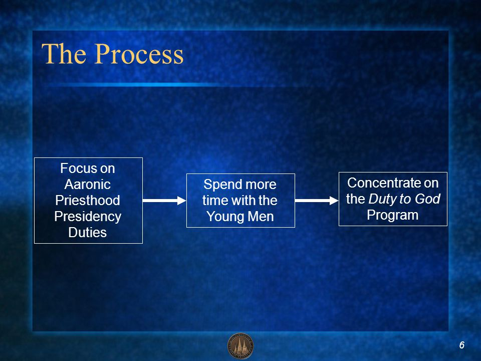 6 The Process Focus on Aaronic Priesthood Presidency Duties Spend more time with the Young Men Concentrate on the Duty to God Program