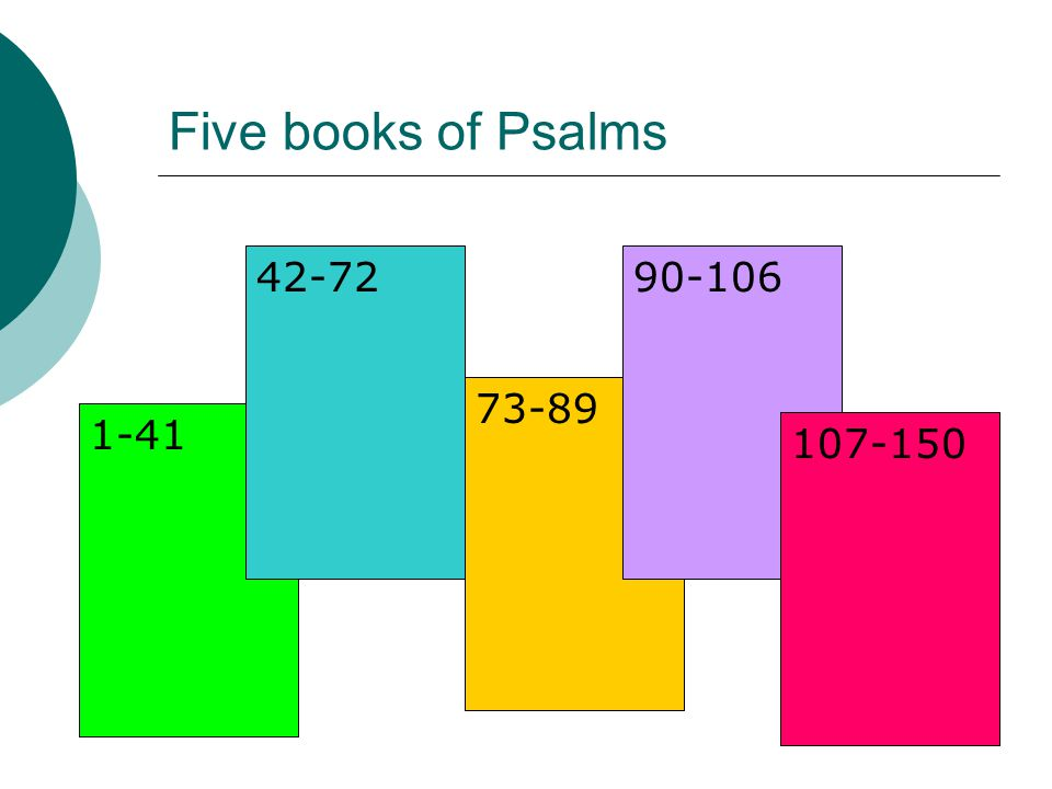 Five books of Psalms 1-41 42-72 73-89 90-106 107-150