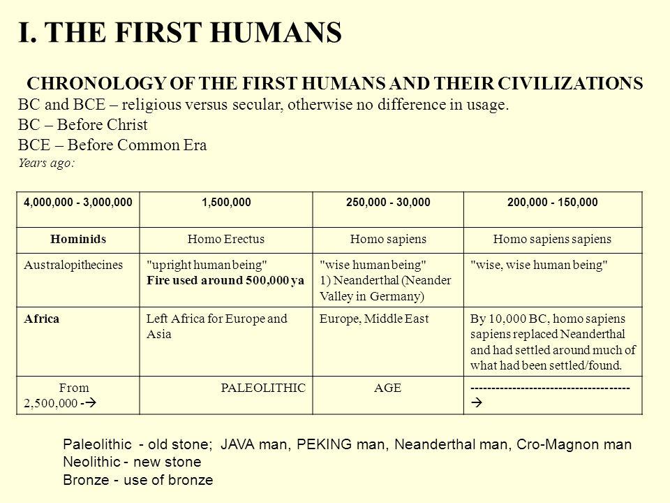 e) Assyrian Time Period: 800 – 600 BC Region: Language: Semitic Social Structure: Leadership: Ashurbanipal 669-626 B.C.