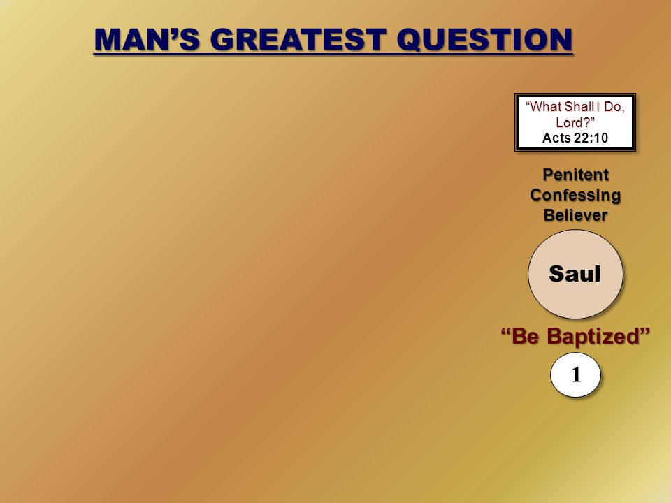 MANS GREATEST QUESTION Be Baptized What Shall I Do, Lord.