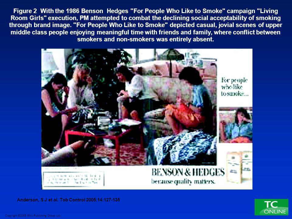Copyright ©2005 BMJ Publishing Group Ltd. Anderson, S J et al. Tob Control 2005;14:127-135 Figure 2 With the 1986 Benson Hedges