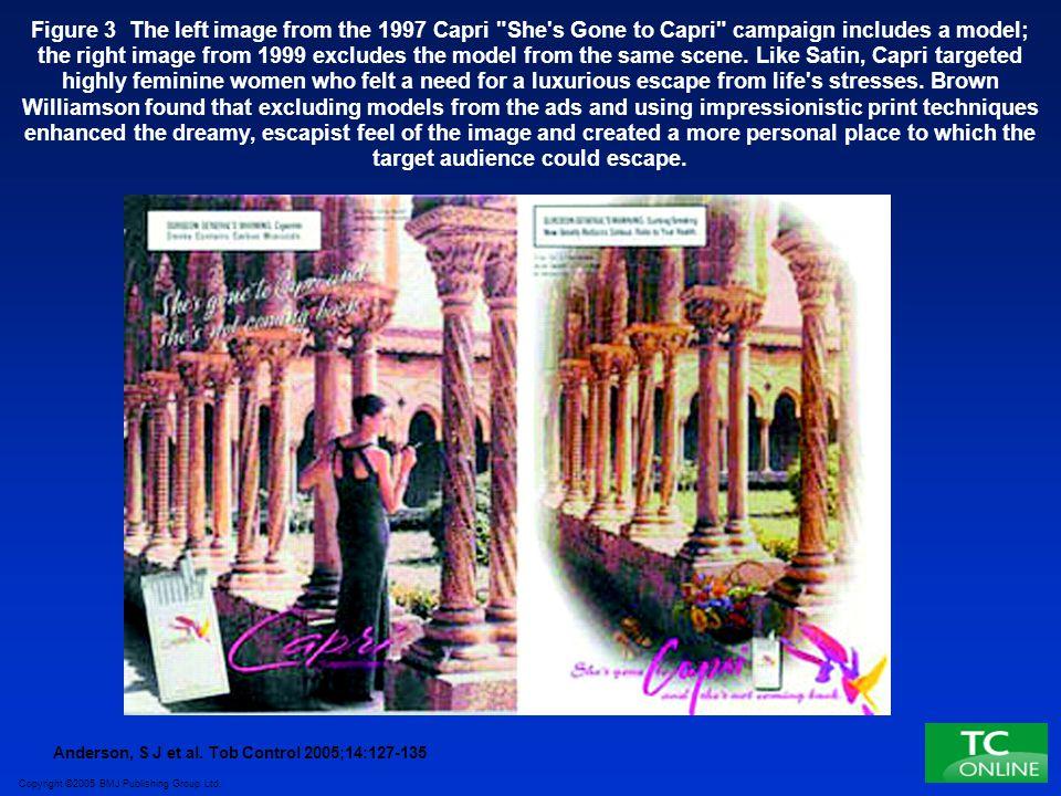 Copyright ©2005 BMJ Publishing Group Ltd. Anderson, S J et al. Tob Control 2005;14:127-135 Figure 3 The left image from the 1997 Capri