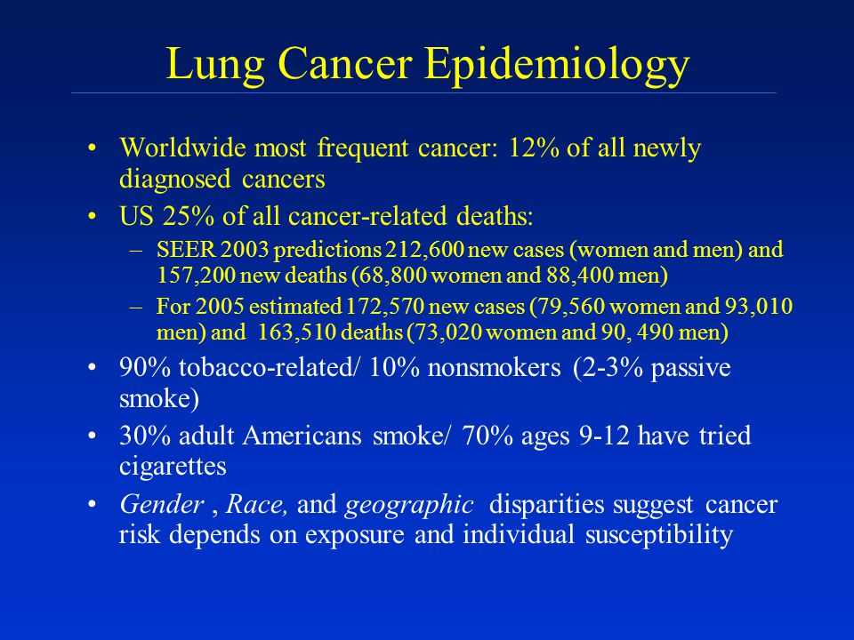 Smoking-Related Cancers BladderLung CervicalMouth EsophagealPancreatic KidneyThroat Laryngeal