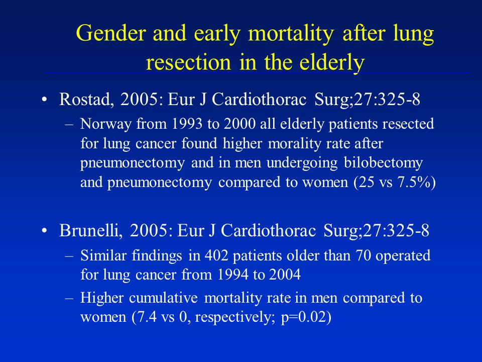 Gender and early mortality after lung resection in the elderly Rostad, 2005: Eur J Cardiothorac Surg;27:325-8 –Norway from 1993 to 2000 all elderly pa