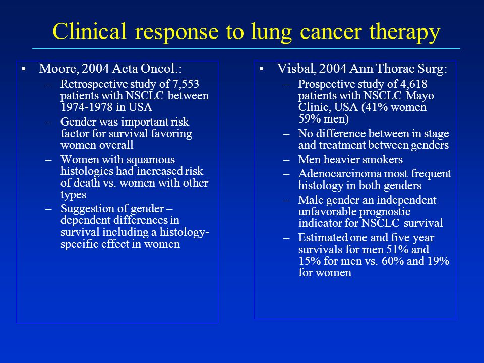 Clinical response to lung cancer therapy Visbal, 2004 Ann Thorac Surg: –Prospective study of 4,618 patients with NSCLC Mayo Clinic, USA (41% women 59%