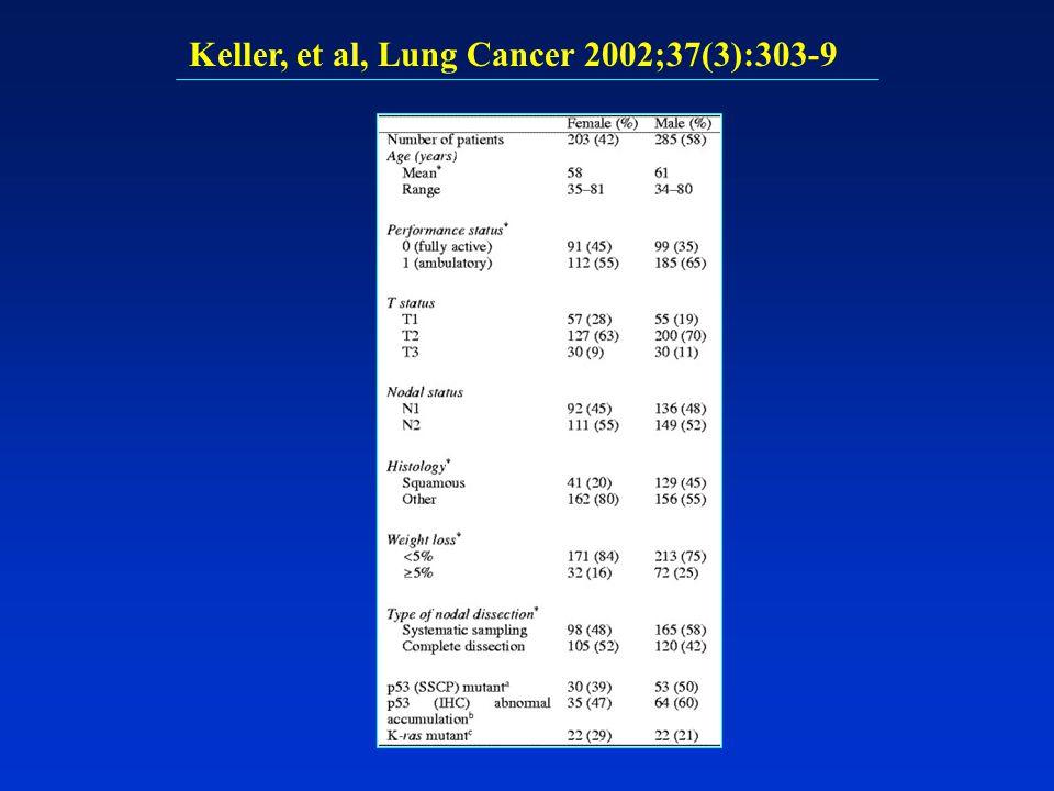 Keller, et al, Lung Cancer 2002;37(3):303-9