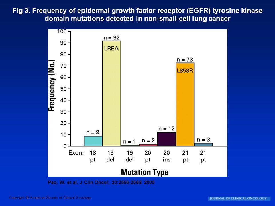 Pao, W. et al. J Clin Oncol; 23:2556-2568 2005 Fig 3. Frequency of epidermal growth factor receptor (EGFR) tyrosine kinase domain mutations detected i