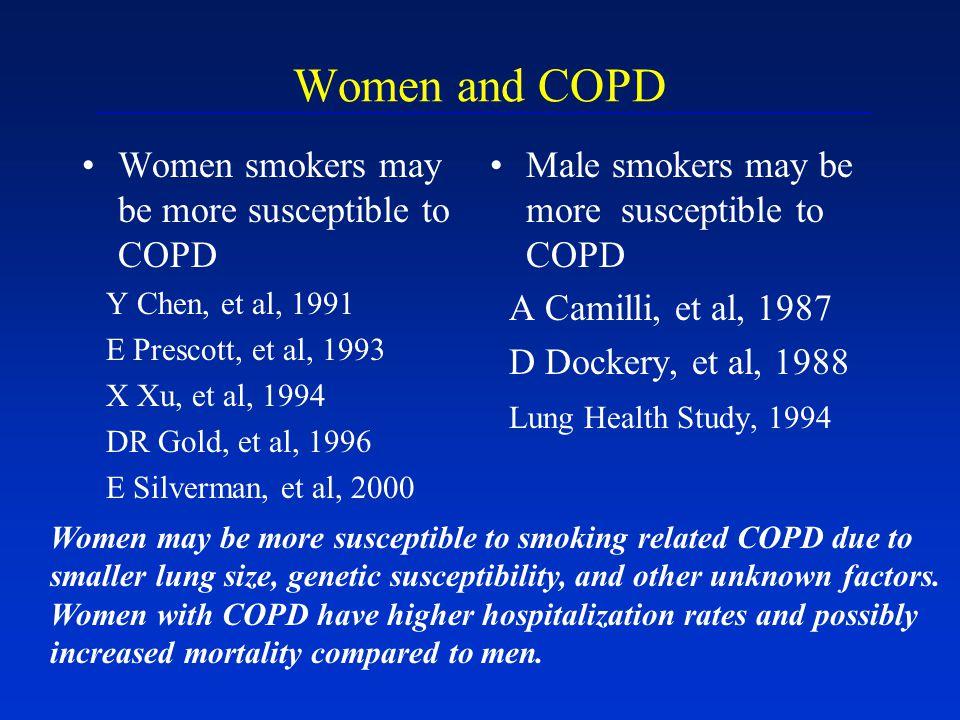 Women and COPD Women smokers may be more susceptible to COPD Y Chen, et al, 1991 E Prescott, et al, 1993 X Xu, et al, 1994 DR Gold, et al, 1996 E Silv