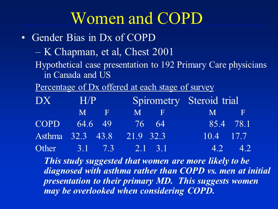 Women and COPD Gender Bias in Dx of COPD –K Chapman, et al, Chest 2001 Hypothetical case presentation to 192 Primary Care physicians in Canada and US