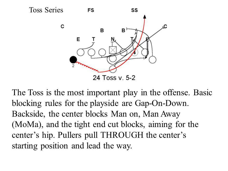 The Toss is the most important play in the offense. Basic blocking rules for the playside are Gap-On-Down. Backside, the center blocks Man on, Man Awa