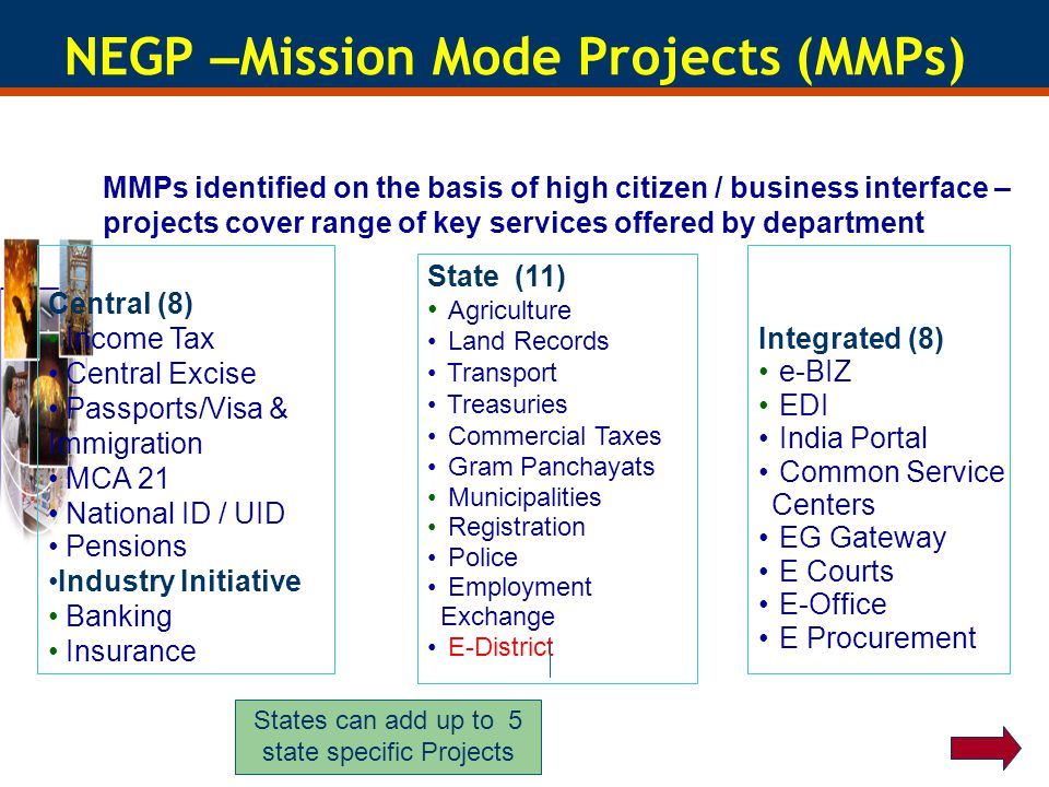 NEGP – Mission Mode Projects (MMPs) MMPs identified on the basis of high citizen / business interface – projects cover range of key services offered by department Integrated (8) e-BIZ EDI India Portal Common Service Centers EG Gateway E Courts E-Office E Procurement State (11) Agriculture Land Records Transport Treasuries Commercial Taxes Gram Panchayats Municipalities Registration Police Employment Exchange E-District Central (8) Income Tax Central Excise Passports/Visa & Immigration MCA 21 National ID / UID Pensions Industry Initiative Banking Insurance States can add up to 5 state specific Projects