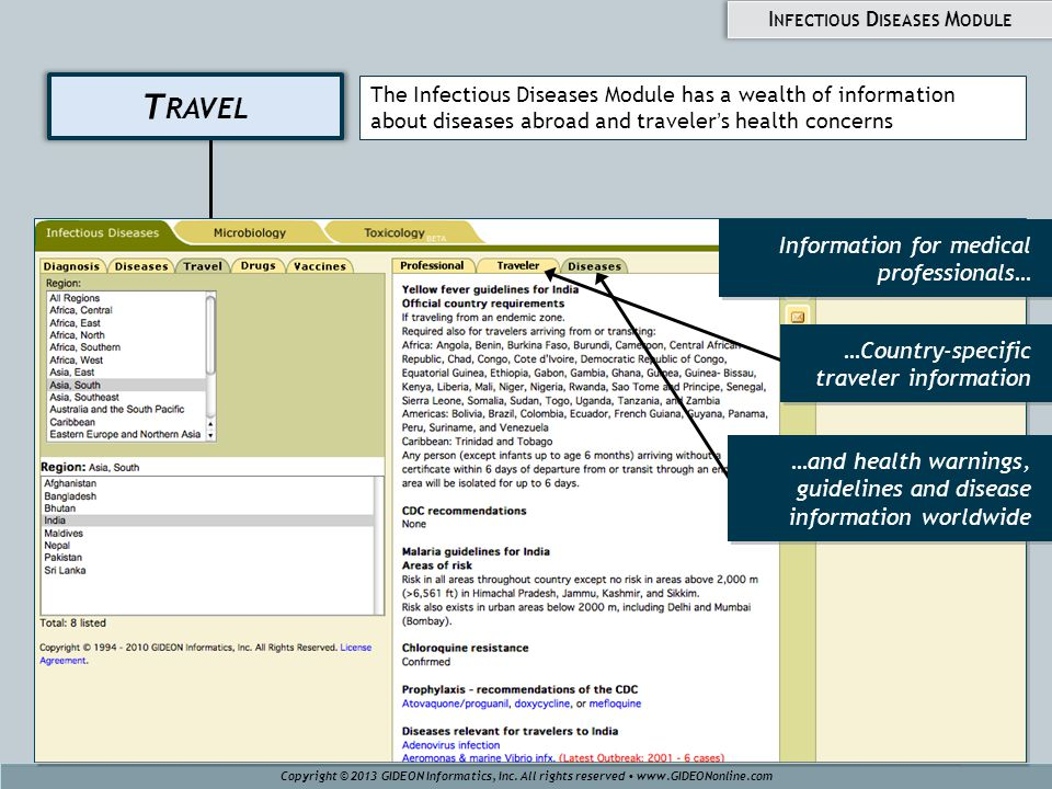 The Infectious Diseases Module has a wealth of information about diseases abroad and travelers health concerns …and health warnings, guidelines and disease information worldwide T RAVEL …Country-specific traveler information Copyright © 2013 GIDEON Informatics, Inc.