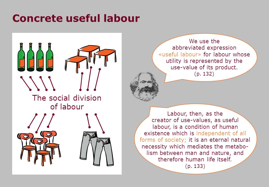 Concrete useful labour The social division of labour We use the abbreviated expression «useful labour» for labour whose utility is represented by the