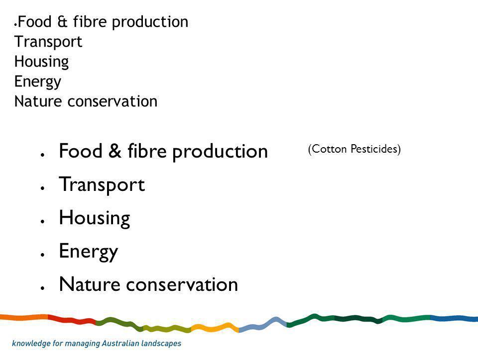 Food & fibre production Transport Housing Energy Nature conservation Food & fibre production Transport Housing Energy Nature conservation (Cotton Pesticides)