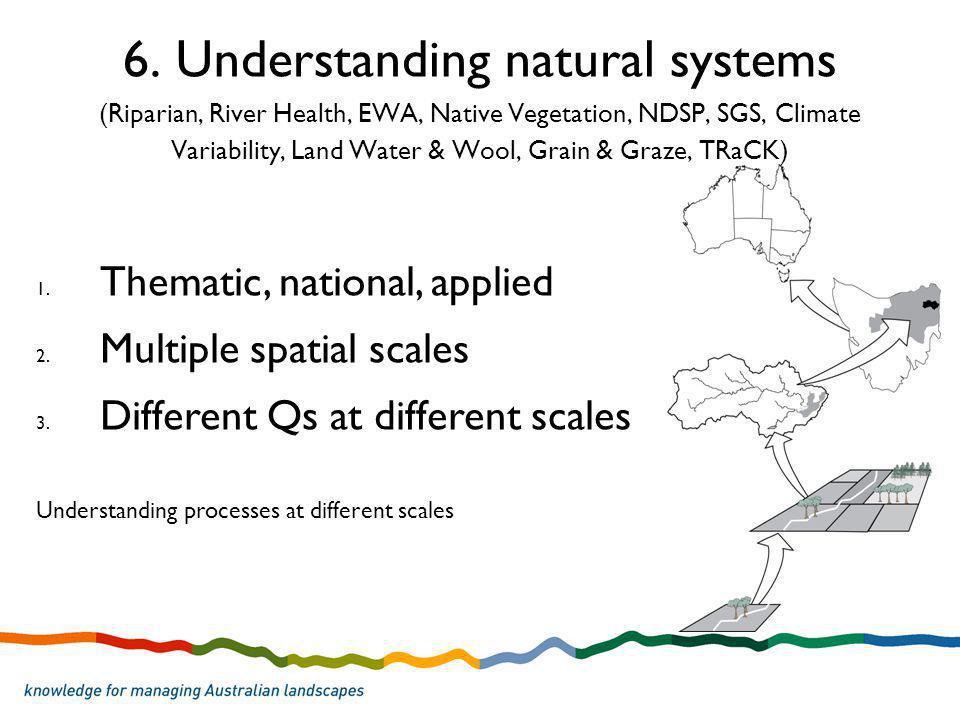 6. Understanding natural systems (Riparian, River Health, EWA, Native Vegetation, NDSP, SGS, Climate Variability, Land Water & Wool, Grain & Graze, TR