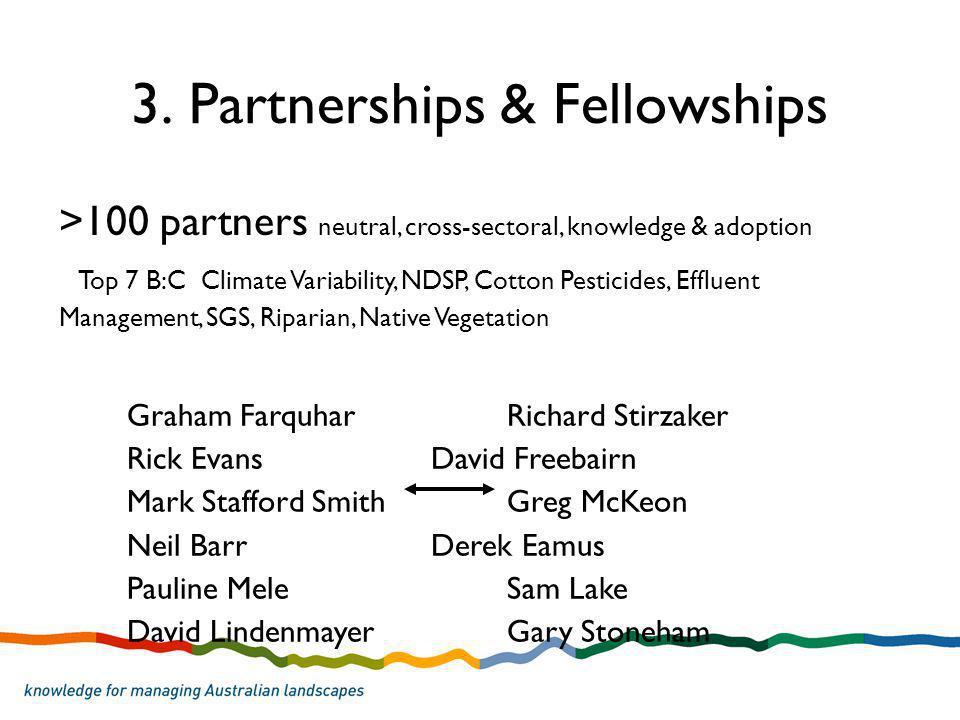 3. Partnerships & Fellowships Graham FarquharRichard Stirzaker Rick Evans David Freebairn Mark Stafford Smith Greg McKeon Neil Barr Derek Eamus Paulin
