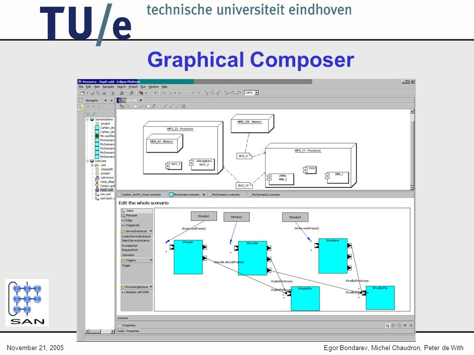 November 21, 2005Egor Bondarev, Michel Chaudron, Peter de With Graphical Composer