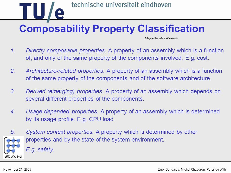 November 21, 2005Egor Bondarev, Michel Chaudron, Peter de With Composability Property Classification 1.Directly composable properties.