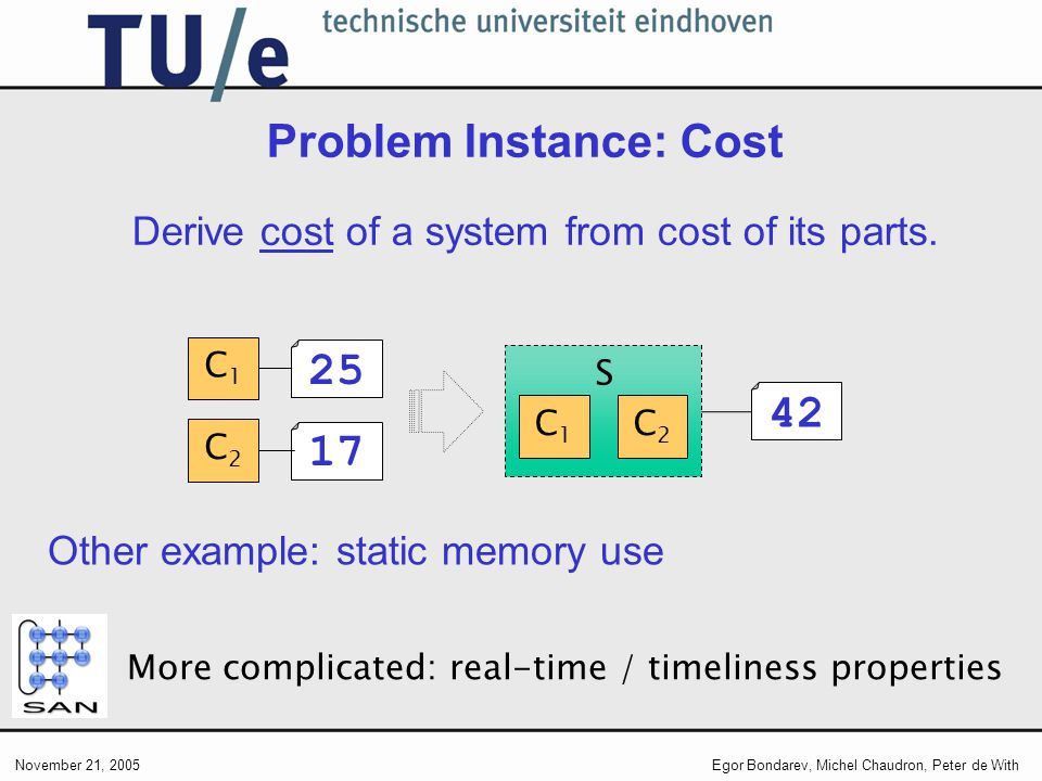 November 21, 2005Egor Bondarev, Michel Chaudron, Peter de With Problem Instance: Cost Derive cost of a system from cost of its parts. C1C1 C2C2 17 C1C