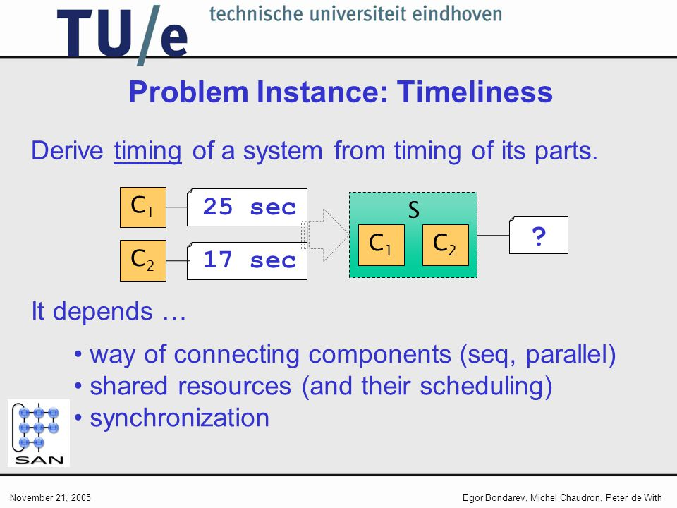 November 21, 2005Egor Bondarev, Michel Chaudron, Peter de With Problem Instance: Timeliness Derive timing of a system from timing of its parts.
