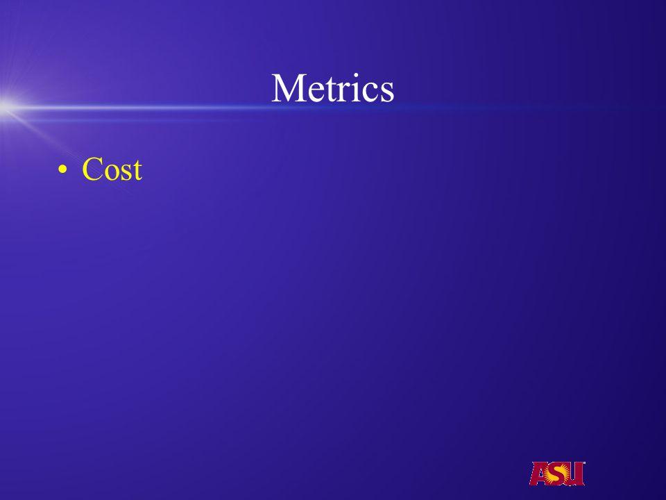 Metrics Cost