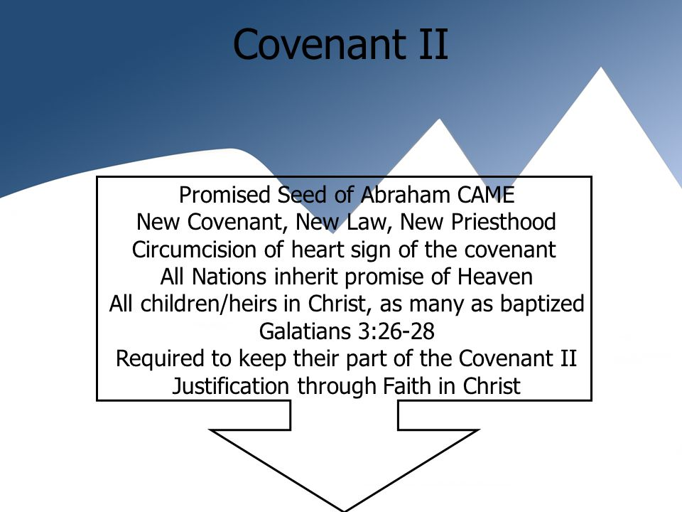 Promised Seed of Abraham CAME New Covenant, New Law, New Priesthood Circumcision of heart sign of the covenant All Nations inherit promise of Heaven All children/heirs in Christ, as many as baptized Galatians 3:26-28 Required to keep their part of the Covenant II Justification through Faith in Christ