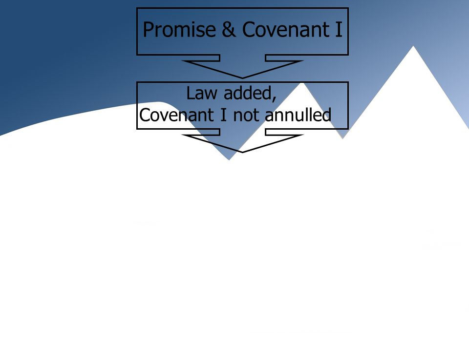 Promise & Covenant I Law added, Covenant I not annulled