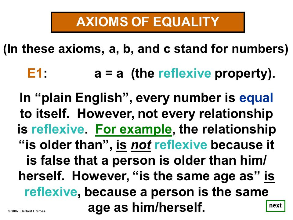 © 2007 Herbert I. Gross next (In these axioms, a, b, and c stand for numbers) E1: a = a (the reflexive property). AXIOMS OF EQUALITY In plain English,