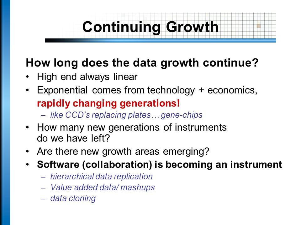 Continuing Growth How long does the data growth continue.