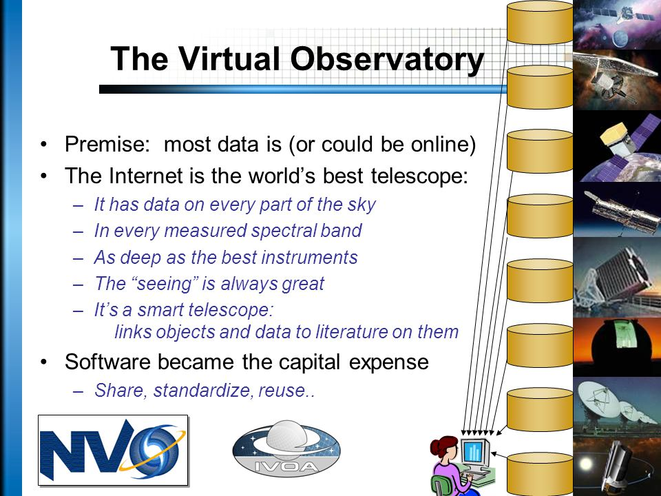 The Virtual Observatory Premise: most data is (or could be online) The Internet is the worlds best telescope: –It has data on every part of the sky –In every measured spectral band –As deep as the best instruments –The seeing is always great –Its a smart telescope: links objects and data to literature on them Software became the capital expense –Share, standardize, reuse..