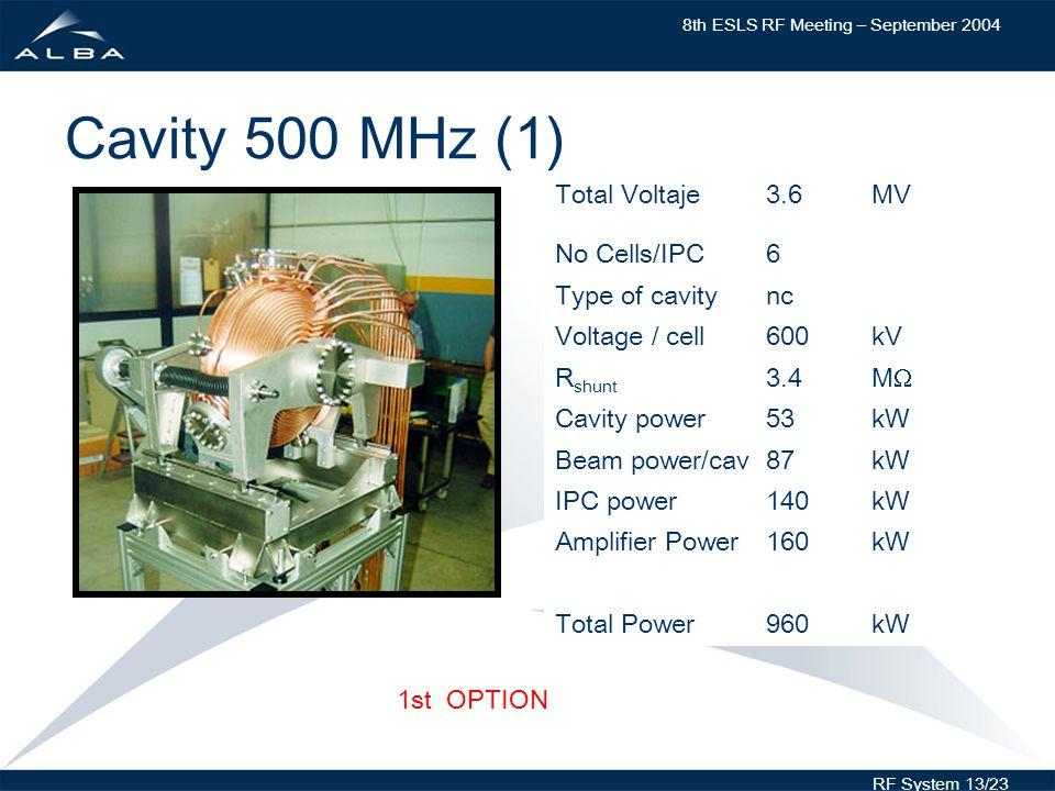 8th ESLS RF Meeting – September 2004 RF System 13/23 Cavity 500 MHz (1) Total Voltaje3.6MV No Cells/IPC6 Type of cavitync Voltage / cell600kV R shunt 3.4M Cavity power53kW Beam power/cav87kW IPC power140kW Amplifier Power160kW Total Power960kW 1st OPTION