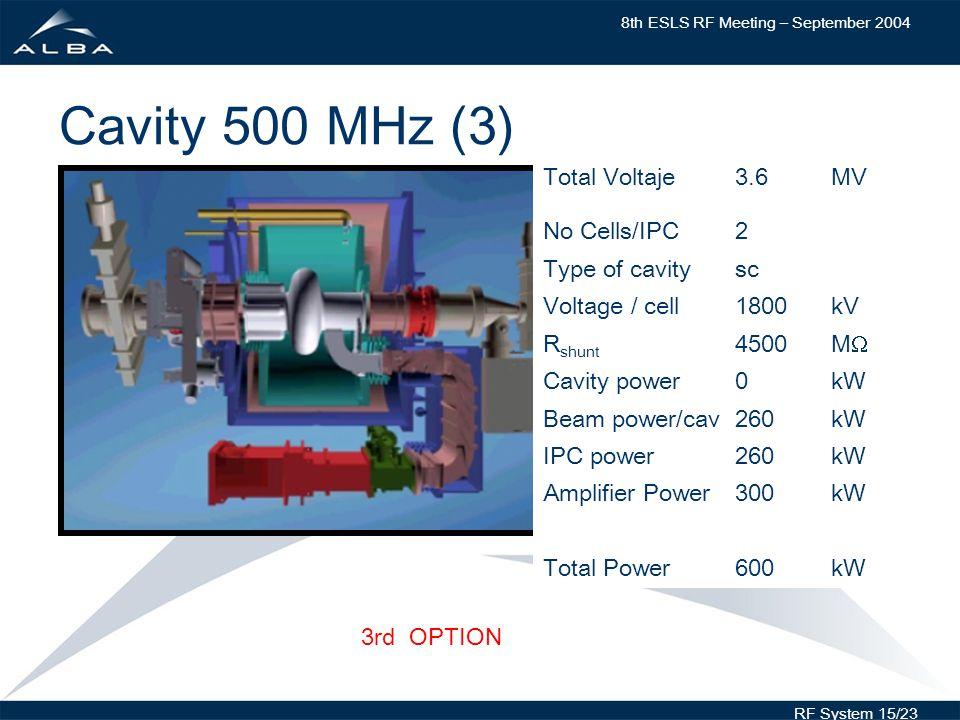 8th ESLS RF Meeting – September 2004 RF System 15/23 Cavity 500 MHz (3) Total Voltaje3.6MV No Cells/IPC2 Type of cavitysc Voltage / cell1800kV R shunt 4500M Cavity power0kW Beam power/cav260kW IPC power260kW Amplifier Power300kW Total Power600kW 3rd OPTION