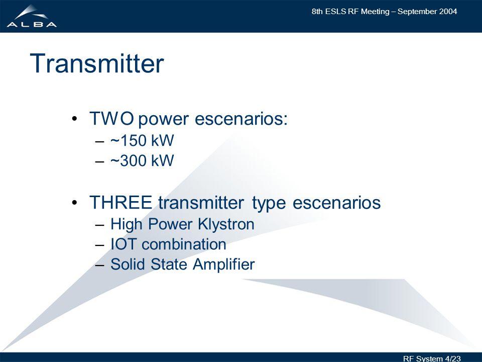 8th ESLS RF Meeting – September 2004 RF System 4/23 Transmitter TWO power escenarios: –~150 kW –~300 kW THREE transmitter type escenarios –High Power Klystron –IOT combination –Solid State Amplifier