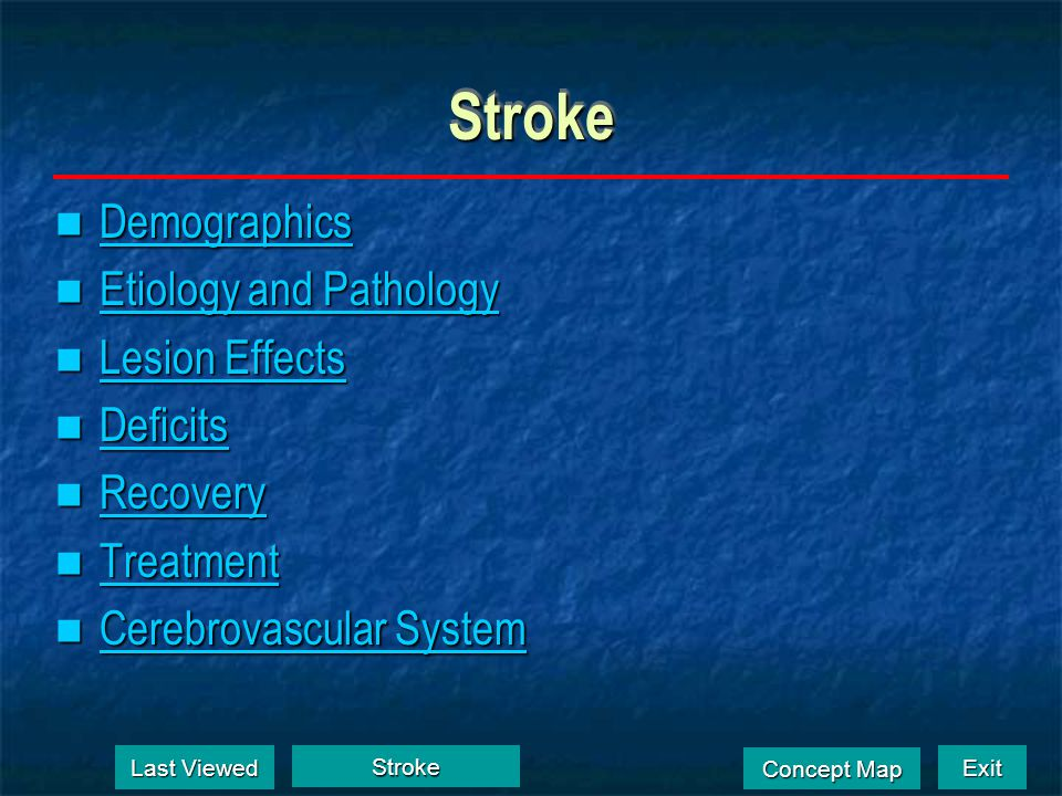 Life-table Probability of Reaching Barthel Index Score > 60 ( Min asst) After Stroke4/4 Stroke Treatment Stroke Treatment Last Viewed Last Viewed Exit Concept Map Concept Map