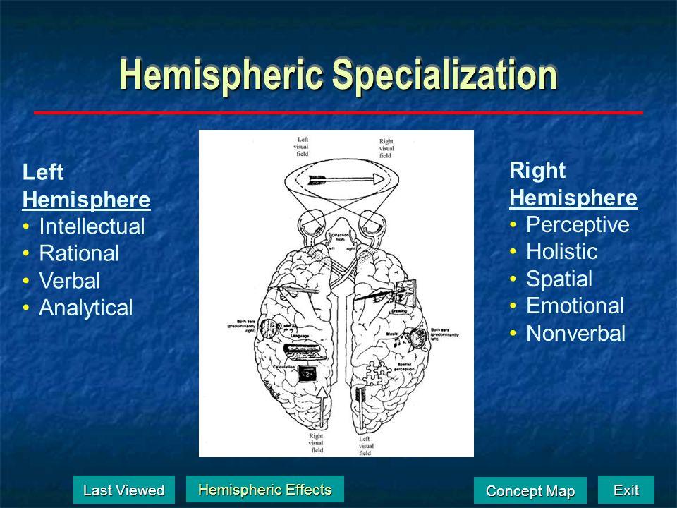 Exit Concept Map Concept Map Hemispheric Effects Hemispheric Specialization Hemispheric Specialization Hemispheric Specialization Hemispheric Specialization Dominant Hemisphere Dominant Hemisphere Dominant Hemisphere Dominant Hemisphere Stroke in the Dominant Hemisphere Stroke in the Dominant Hemisphere Stroke in the Dominant Hemisphere Stroke in the Dominant Hemisphere Stroke in the Nondominant Hemisphere Stroke in the Nondominant Hemisphere Stroke in the Nondominant Hemisphere Stroke in the Nondominant Hemisphere Hemispheric Specialization Hemispheric Specialization Hemispheric Specialization Hemispheric Specialization Dominant Hemisphere Dominant Hemisphere Dominant Hemisphere Dominant Hemisphere Stroke in the Dominant Hemisphere Stroke in the Dominant Hemisphere Stroke in the Dominant Hemisphere Stroke in the Dominant Hemisphere Stroke in the Nondominant Hemisphere Stroke in the Nondominant Hemisphere Stroke in the Nondominant Hemisphere Stroke in the Nondominant Hemisphere Last Viewed Last Viewed Lesion Effects Lesion Effects